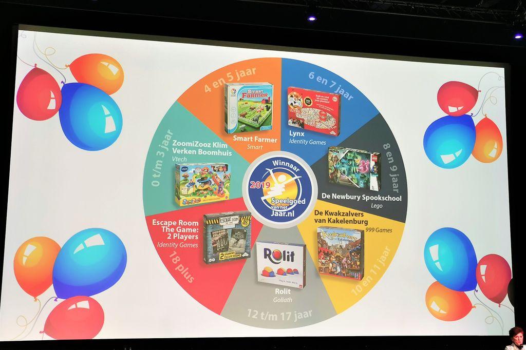 Speelgoed van het jaar 2019; Winnaars & Genomineerd speelgoed & spelletjes - Mamaliefde.nl